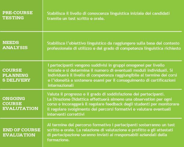 formazione linguistica per aziende